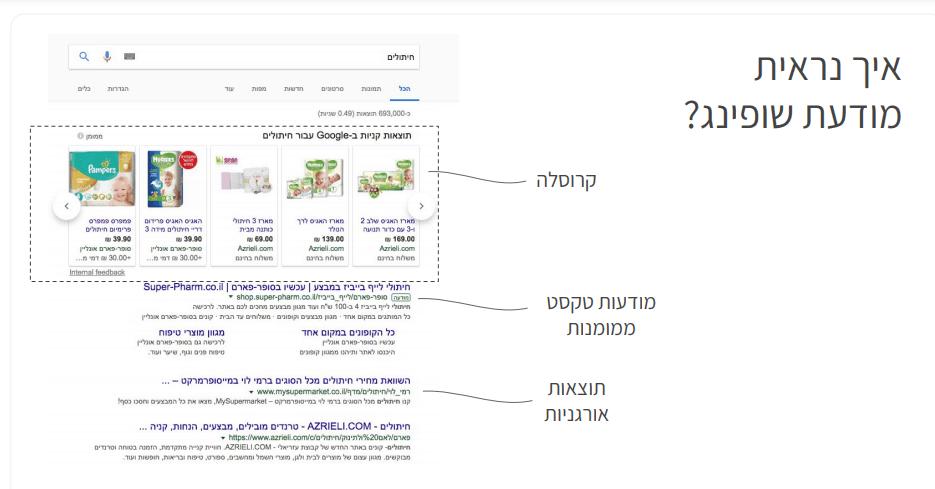 גוגל שופינג - דוגמא